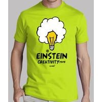 creativity einstein 1905